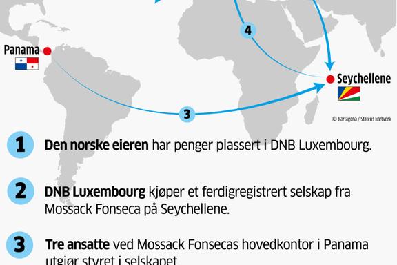 DNB sendte rike nordmenn til skatteparadis