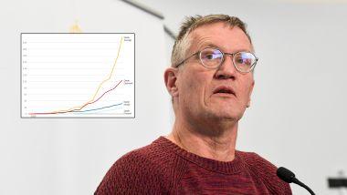 Slik forklarer han at flere har dødd i Sverige enn i nabolandene