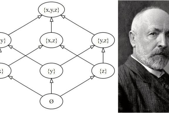 Matematikeren som våget seg inn i det uendelige