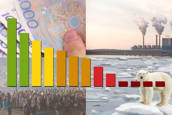 Flere norske banker får strykkarakter i stor etikkundersøkelse. Sjekk hvordan din bank scorer.