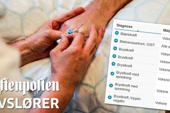 Aftenposten avslører: Her er 80 kreftstudier norske pasienter ikke får vite om