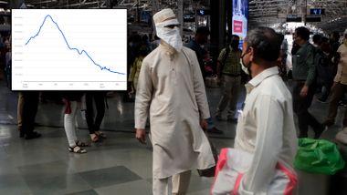 Smittetallene stuper i India. Nå jaktes det på en forklaring.