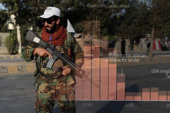Titusenvis av milliarder er brukt, og titusener er døde. Nå bruker Taliban våpen og utstyr Nato la igjen.