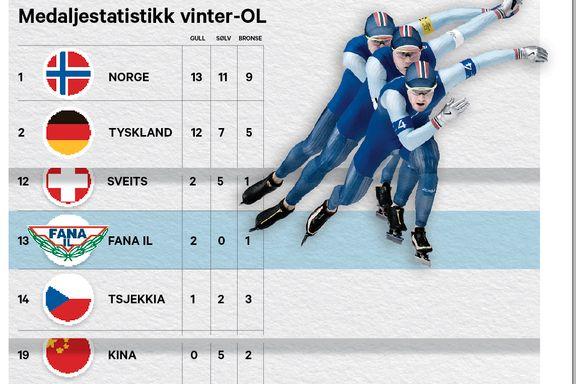 Medaljeoversikt: 13. plass: Fana idrettslag: 2–0–1!