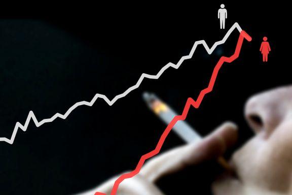 Flere kvinner enn menn får lungekreft