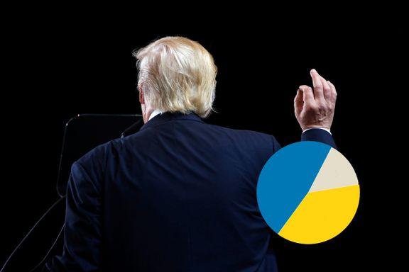 Hvem liker  du best, Trump eller Sverige?