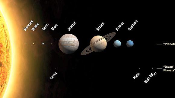 cb4b698e Solsystemet kan skjule ukjente planeter - Aftenposten
