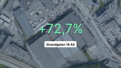 Jubeltall for Strandgaten 18 AS i 2020