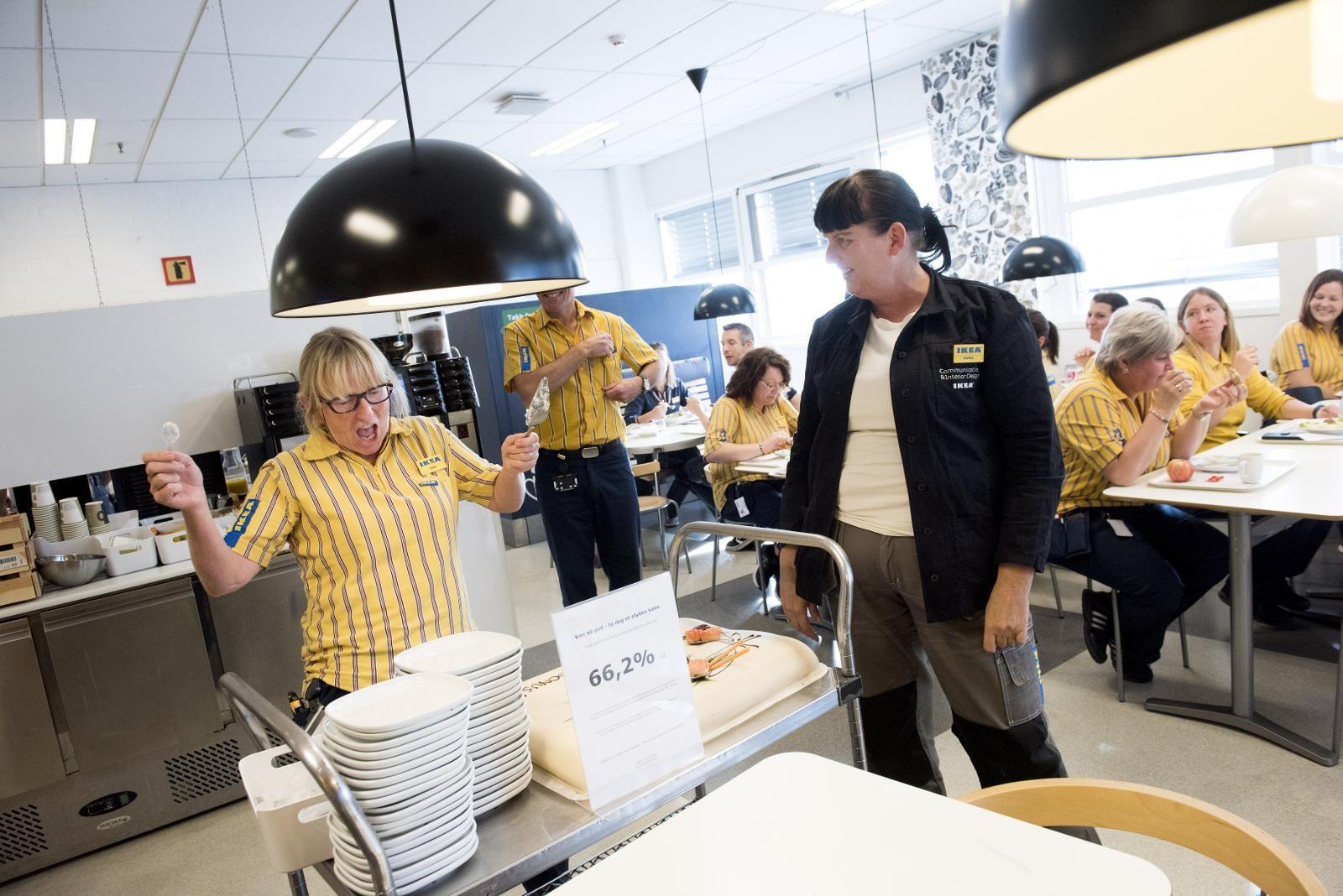 Ikea Forus Åpningstider